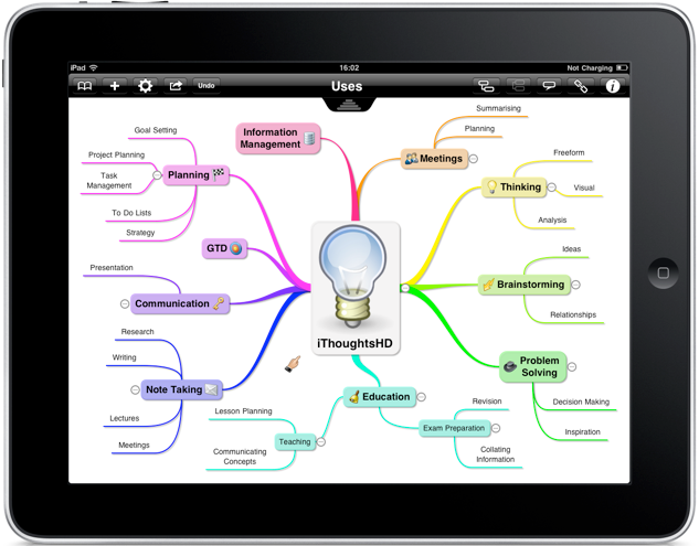 Brainstorming on the ipad best apps independent knowledge why ithoughts hd is at the top mind mapping tool on ipad ccuart Choice Image